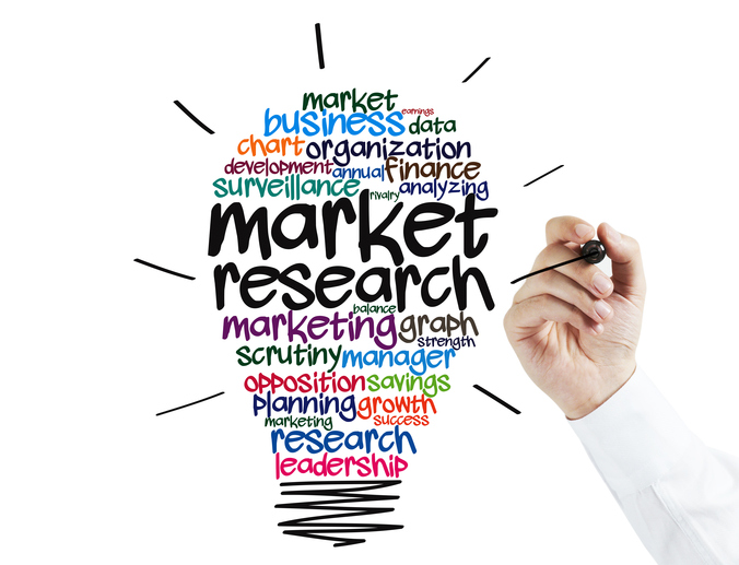 Market Research and Consumer Behavior