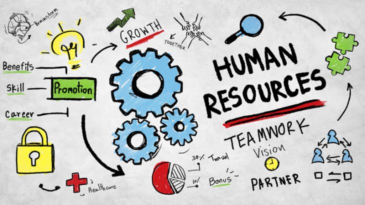HUMAN RESOURCE MANAGEMENT FOR BS ENTREP 2-A